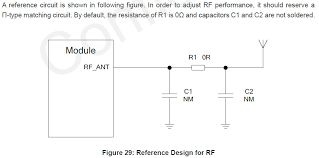 rf unknown short circuit between gnd and antenna pins of gsm enter image description here