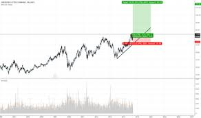 Emr Stock Price And Chart Nyse Emr Tradingview