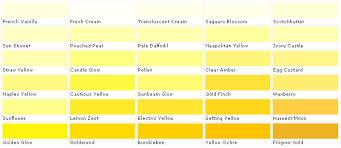 Yolo Paint Color Chart Valspar Paint Color Chart Valspar Lowes American