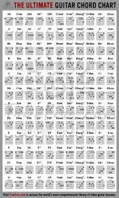 advanced guitar chords guitar chords chart for beginners learn these then search