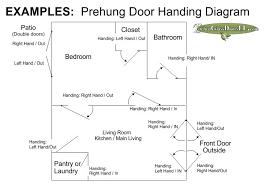 Interior And Exterior Door Swing Chart Etched Glass Doors