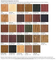 Gel Stain Color Chart Zar Gel Stain Prospectingzen Co
