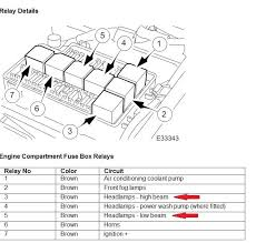 cool 2004 jaguar xj8 fuse box diagram gallery best image diagram  at 2002 Jaguar Xk8 Trunk Compartmant Relay Fuse Box Diagram
