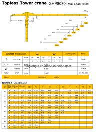 Tower Crane Lifting Capacity Chart China 18t Topless Tower Crane Ghp8030 Jib Length 80m Tip