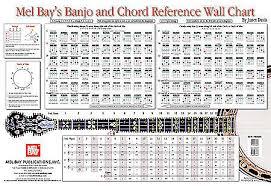 Banjo And Chord Reference Wall Chart My Music Life