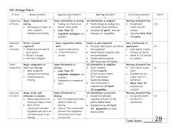 Cell City Analogy Examples Analogy Worksheets 8th Grade Morningknits Com