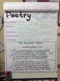 Poetic Devices Chart Poetry Sound Devices Figurative Language Lessons Tes Teach