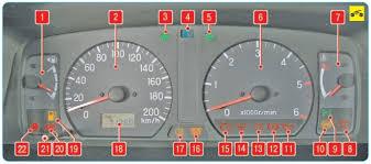 Контрольные лампы бортжурнал mitsubishi pajero sport года  Контрольные лампы бортжурнал mitsubishi pajero sport 2006 года на drive2