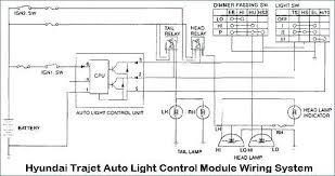 hyundai trajet wiring diagram wiring diagram for you • 2001 hyundai trajet wiring diagram wiring diagram libraries rh w1 mo stein de hyundai sonata wiring diagram hyundai accent hotwire diagram