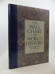 The Wall Chart Of World History Book The Wall Chart Of World History Stock Code 2111778