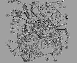 3208 cat engine pulley diagram wiring diagram meta 3208 cat engine pulley diagram wiring diagram perf ce 3208 cat engine pulley diagram