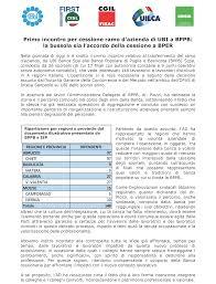 FABI Gruppo Intesa Sanpaolo - Primo incontro per cessione ramo d'azienda di  UBI a BPPB: la bussola sia l'accordo della cessione a BPER