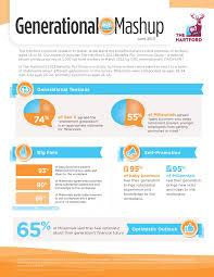 generational mashup visual ly generational mashup infographic
