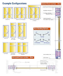 example configurations for fire proof doors