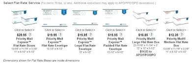 Priority Mail Rate Chart Box Dimensions Usps Danielpersaud Co