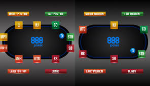 Poker Position 5 Steps To An Effective Position Strategy