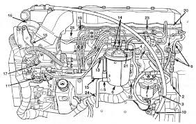 cummins n14 ecm wiring diagram related pictures famous cummins n14 ecm wiring diagram