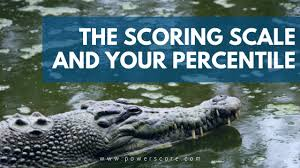 The Lsat Scoring Scale And Your Percentile Powerscore