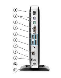 hp elitedesk 705 g1 desktop mini pc quickspecs ayresmarcus