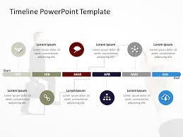Timeline Powerpoint Slide Timeline Powerpoint Template Timeline Powerpoint