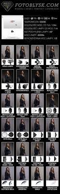 ideas about Photography Lighting on Pinterest   Studio