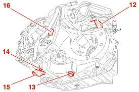 diagnosis oil leak al4 automatic gearbox Peugeot 10 5 Manual Transmission Diagram b2ca087d gif