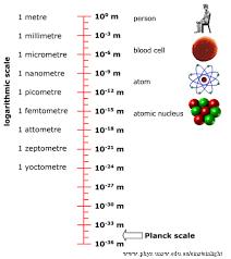 The Planck Scale Relativity Meets Quantum Mechanics Meets