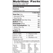 view nutritional information