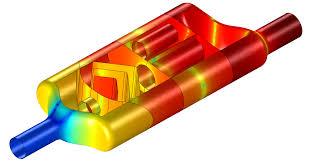Acoustic Silencer Design Multiphysics Cae Acoustic Performance Design Of Automotive