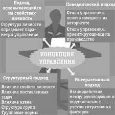 Реферат История развития управления персоналом Реферат История развития управления персоналом