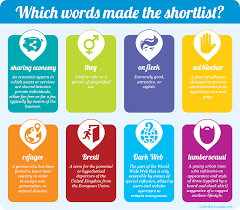 oxford dictionaries word of the year is oxfordwords blog the word of the year shortlist