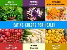 Eat The Rainbow Innate Food