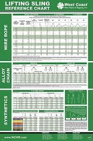 Sling Angle Chart Uk Sling Capacity Wall Chart Amazon Co Uk Kitchen Home
