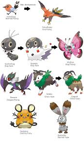 Images Of Pokemon Scatterbug Evolution Www Industrious Info