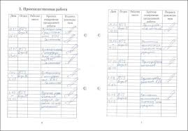 Отчетность и материалы сдаваемые на кафедру Студопедия ПРИЛОЖЕНИЕ Г Титульный лист отчета по производственно технологической практике