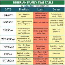 Nigerian Food Time Table For A Family Family Timetable Pdf