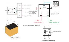 complete beginner s guide for arduino hardware platform area 6 no and nc voltages can be several order higher or even ac voltages figure 8 1 shows a typical spdt relay it s pin out and internal schematic