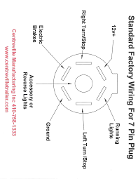 centrevilletrailer com 12v led trailer wiring diagram standard factory wiring for 7 pin trailer plug