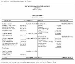 Balance Sheet In Tally9 Accounting Software