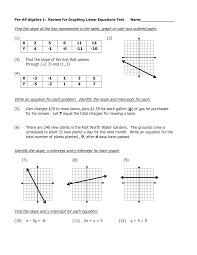 algebraic equations chart best ideas of algebra 1 unit 2 linear equations test