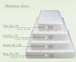 full mattress size. Full Mattress Size A