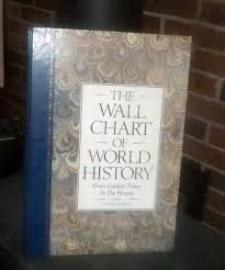 The Wall Chart Of World History Book Pinterest India