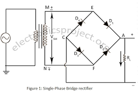 circuit diagram of full wave bridge rectifier the wiring diagram single phase bridge rectifier electronics project circuit diagram