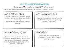 What Are Your Personal And Career Goals Your Personal Swot Analysis Why Millennials Matter