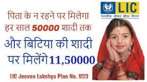 Play Kanyadan Policy Chart Clip Videos Free Download Tubefm Co