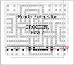 Crochet Pattern Chart How To Mosaic Crochet Clearlyhelena