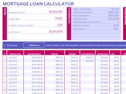 amortization loan calculator loan calculator with schedule
