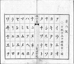 Katakana Chart Full Katakana Wikipedia