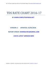 Tds Tcs Rates Fy 2016 17
