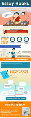 how to start your academic paper an incredible hook fastessay essay hooks infographic
